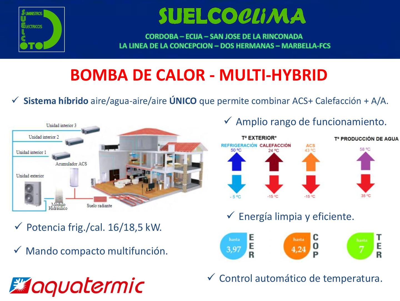 Sistema de aerotermia h brido aquatermic suelco - Bombas de calor piscinas ...