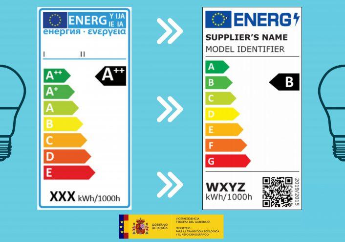 nuevo etiquetado energético MITECO